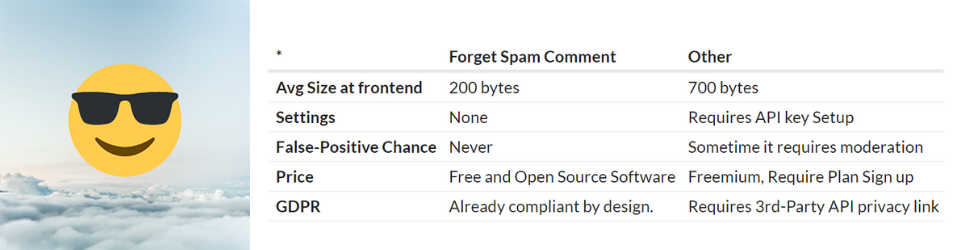Forget Spam Comment