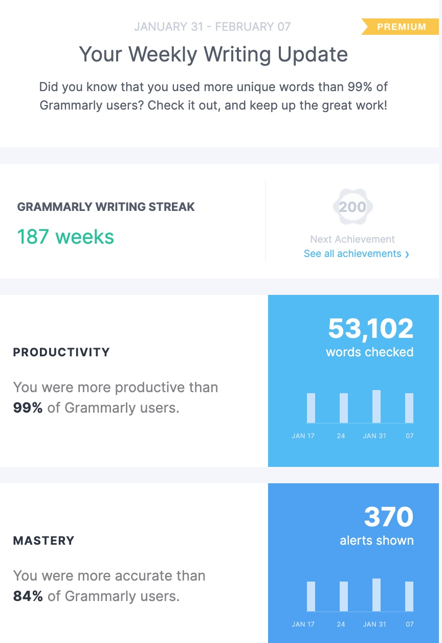 Grammarly Writing Update