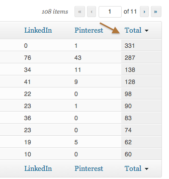 WP Social Stats screenshot.