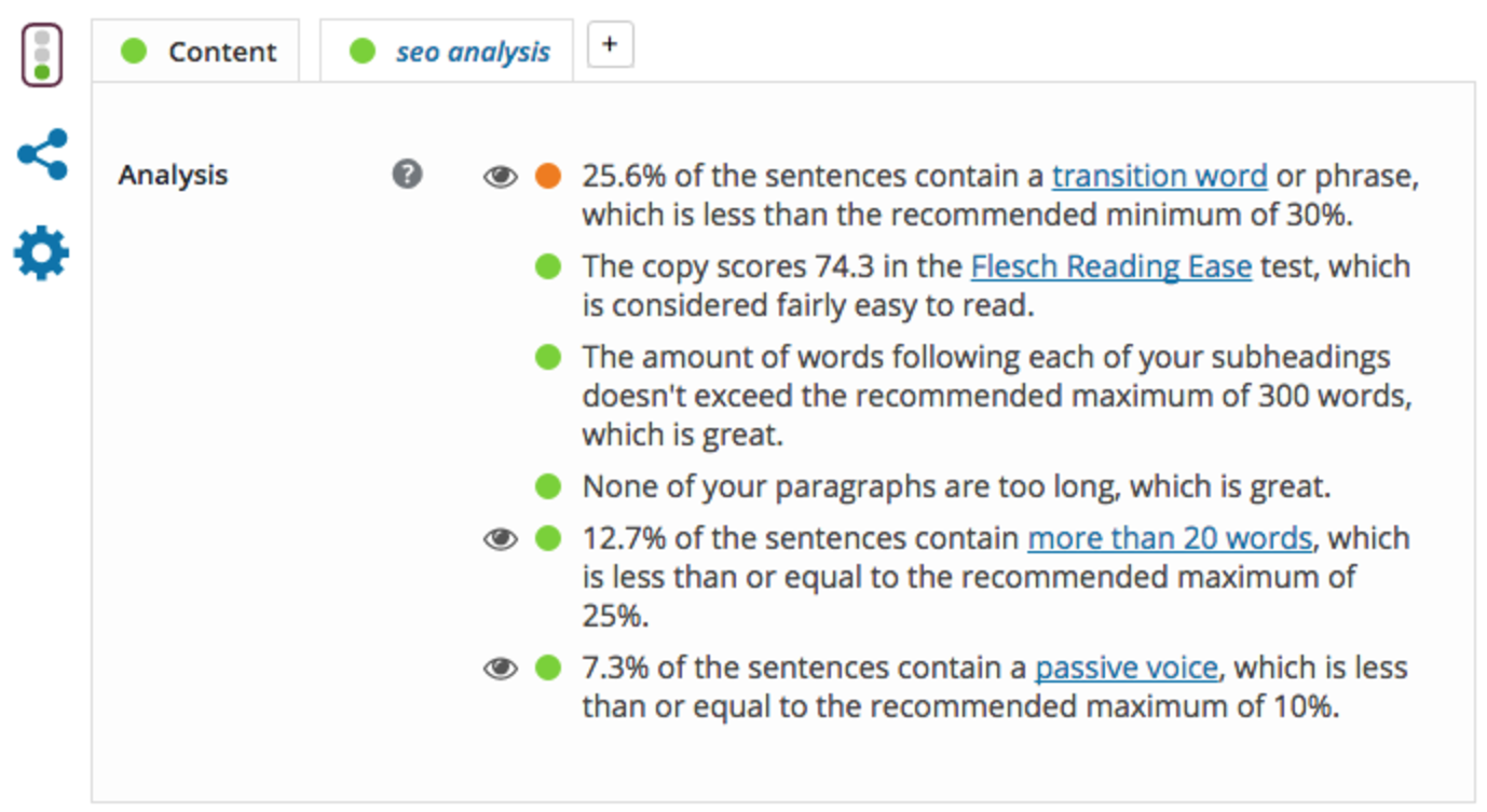 Screenshot of Yoast SEO's readability screen.